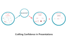Crafting Confidence in Presentations