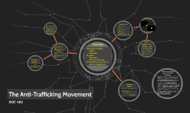 The Anti-Trafficking Movement