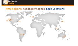 Copy of AWS Regions, Availability Zones, Edge Locations