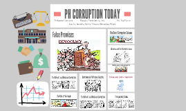 PH CORRUPTION TODAY