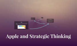 Apple and Strategic Thinking
