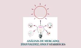 ESTUDIO DE MERCADO: