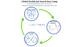 Job Search Boot Camp Global