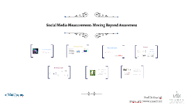 Social Media Measurement: Beyond Awareness
