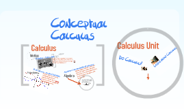 Copy of Calculus Overview