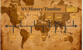 NV History