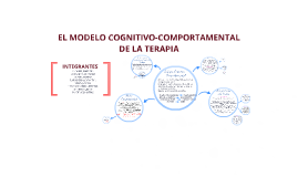 Copy of EL MODELO COGNITIVO-COMPORTAMENTAL DE LA TERAPIA