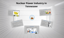 Nuclear Power Industry in Tennessee