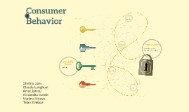 Copy of Consumer Behavior