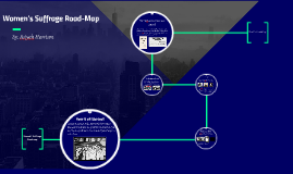 Women's Suffrage Road Map