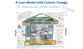 A Lean Model with Culture Change