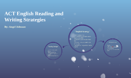 ACT English Reading and Writing Strategies