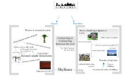 Art mindmap