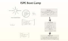ISPE Boot Camp