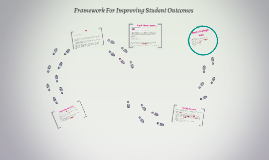 Framework For Improving Student Outcomes
