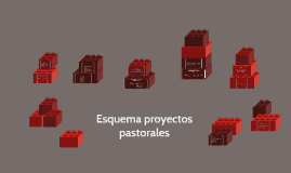 Esquema proyectos pastorales