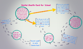 Dental Health Card for School