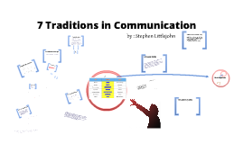 7 Tradition in Communication