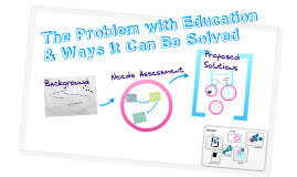 Copy of Education: The Problem and Possible Solutions
