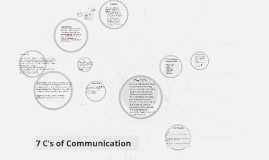 Copy of 7 C's of Communication