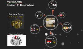 Marlow Artis - Culture Wheel 3