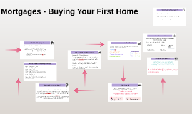 Copy of Mortgages - Buying Your First Home
