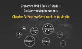 Chapter 3: How markets work in Australia