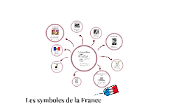 Les symboles de la France