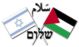IB HL History Timeline - Arab-Israeli Conflict 1900-1949