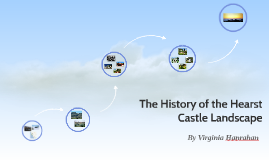 The History of the Landscape of Hearst Castle