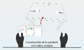 Construcción de la parábola con regla y compás