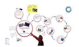Copy of Parlament Europejski - Demokratyczny głos UE