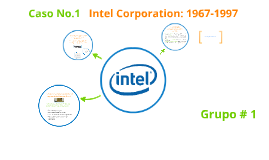Copy of Intel Corporation: 1967-1997