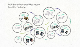 POE Solar Powered H2 Fuel Cell Vehicle