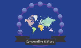 Copy of Co-operative History Timeline
