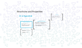 Ch. 5, L6: Structures and Properties