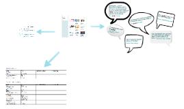 Toolkit Communicatie Treant Zorggroep