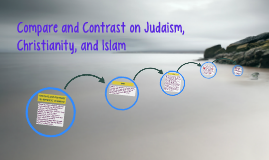 Compare and Contrast on Different religions