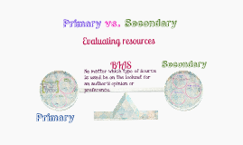 Copy of Primary/Secondary Sources