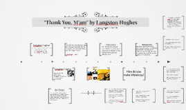 "Copy of ""Thank You, M'am"" by Langston Hughes"