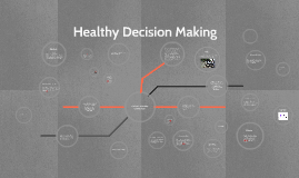 Copy of Healthy Decision Making