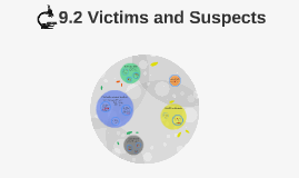 9.2 Victims and Suspects