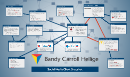 BCH Social Snapshot
