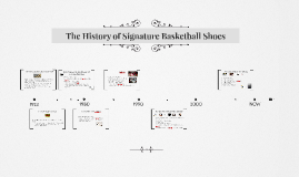 The History of Basketball Shoes