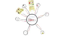 Inleiding op marketing