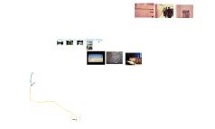 HSI - MSK JOurney Map