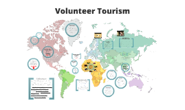 Copy of Copy of Copy of Volunteer Tourism