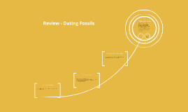 Review - Dating Fossils