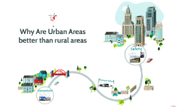 Why Are Urban Areas better than rural areas