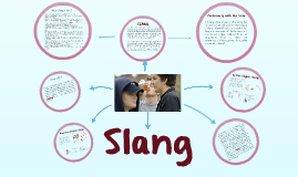 Slang in both the USA & UK